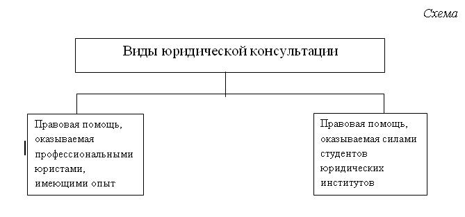 консультации юридического факультета